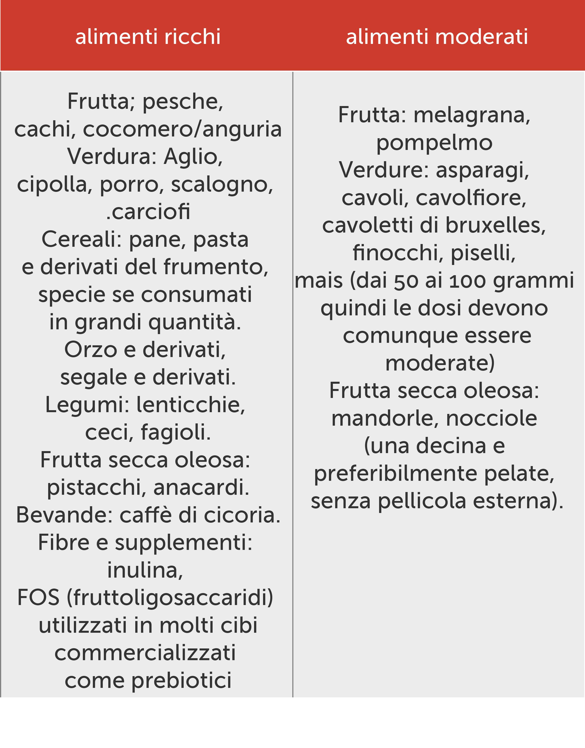 fruttarianiAsset 5